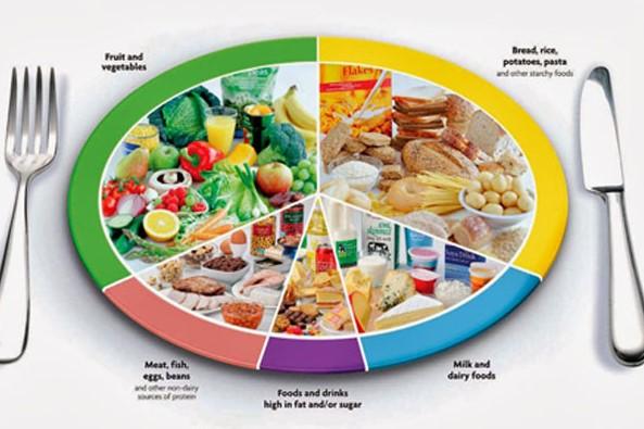 Chế độ ăn khoa học để bổ sung chất dinh dưỡng