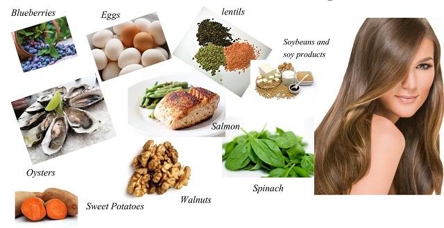 tóc nhận chất dinh dưỡng từ đâu